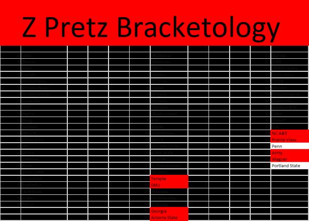 Z Pretz Bracketology Week 1