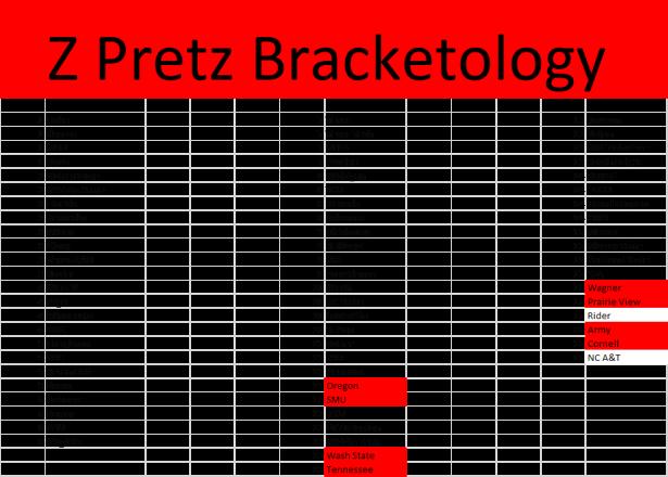 Z Pretz Bracketology Week 2