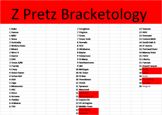 Z Pretz Bracketology Week 3