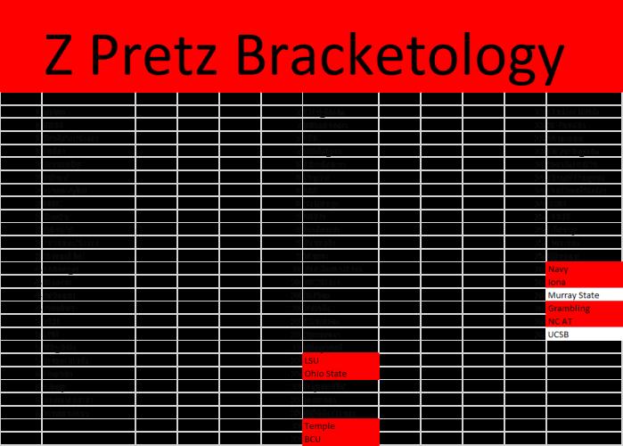 Z Pretz Bracketology Week 4