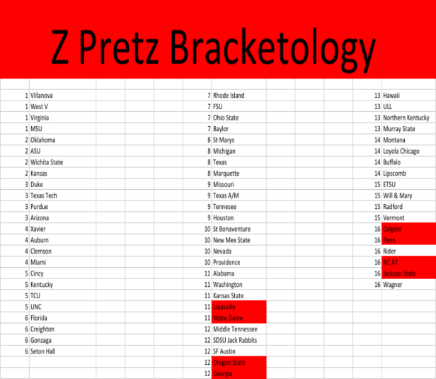 Z Pretz Bracketology Week 8